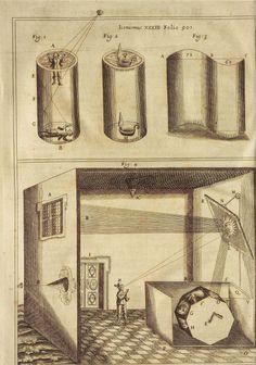 ergo - Athanasius Kircher. Ars Magna Lucis et Umbrae (The...