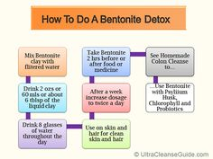 How to do a bentonite detox? Anyway what is bentonite in the first place? And why is a bentonite colon cleanse so beneficial?