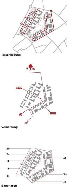 Anerkennung: Piktogramme Erschließung / Vernetzung / Bauphasen, © Lorber Paul Architekten