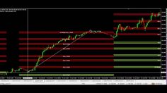 Trades of the Day 13/07/2016 | Extreme Zone Strategy | Platinum Trading ...