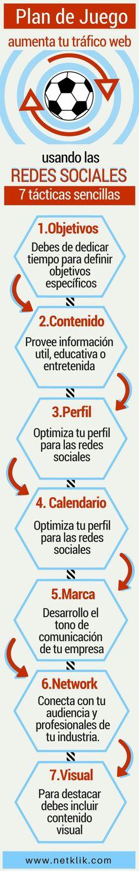 Aumenta tu tráfico web - http://conecta2.cat/aumenta-tu-trafico-web/ @Conecta2cat