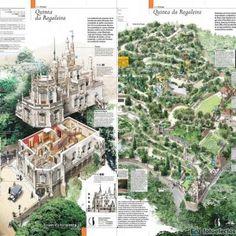 quinta da regaleira mapa torre quinta regaleira   Sintra, Portugal   Pinterest   Sintra  quinta da regaleira mapa