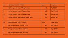 Harga Borong Pasang Plafon Dan Partisi Gypsum 0813 - 1558 - 8229(5)
