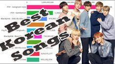 Most viewed Korean songs Psy Gentleman, Music Charts, Gangnam Style, Korean Artist, Ikon, Bigbang, Songs, Youtube, Icons