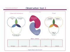 Business life Business model, modelo de negocio. www.businesslifemodel.com