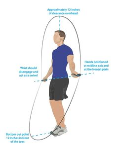 Double Unders Are As Easy As Air Squats. Really | WOD Talk Magazine I CrossFit Magazine