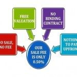 Our Fee is ONLY 0.50% of the selling price. Nothing to pay upfront. No sale no fee. Free Valuation. No ..