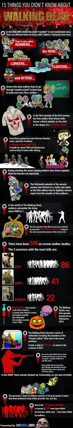 15 Things You Didn't Know About The WALKING DEAD -Infographic