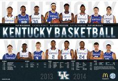 Kentucky Basketball #BBN #UK #GoCats