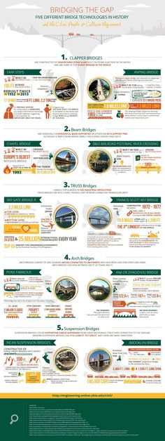 Bridging_the_Gap_Infographic