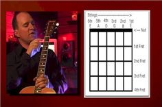 Beginner guitar chords. What you need to know to learn guitar. DVD Screenshot
