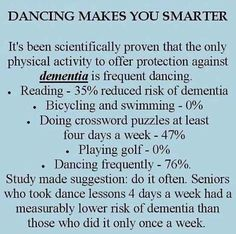 Looks like i have a 35% less chance of dementia than Brent has (I read, he golfs)