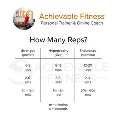 I've had a lot of people asking me how many reps they should be working with for their goals so here's a quick info graphic to help. #strength #hypertrophy #endurance #stamina #power #size #muscle #weightloss #health #exercise #info #infographic #gym #workout