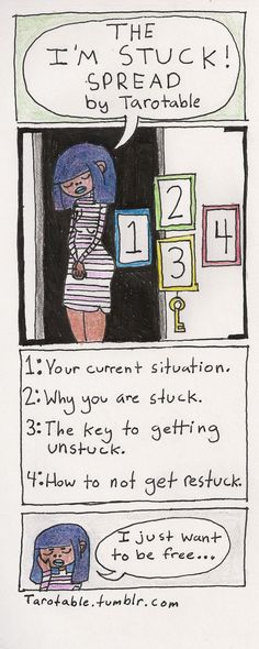 "tarotable: "" 1: Your current situation: What's going on in your life right now, the problems and struggles you are having. 2: Why you are stuck: What you are struggling against, the blockage, the... #howtoreadtarotcards #studytarot"