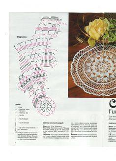 Da un giornale Diana centrini....3