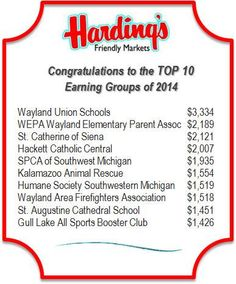 Congrats to our top Harding's groups! These top 2014 earners really took advantage of the great opportunity Harding's gives to local non-profits and schools to help fund their needs. Thanks Harding's!