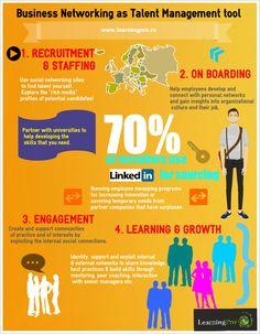 Redes sociales como herramienta de gestión del talento #infografia #infographic #socialmedia