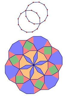 mathrecreation: decorative fusings of the dodecagon