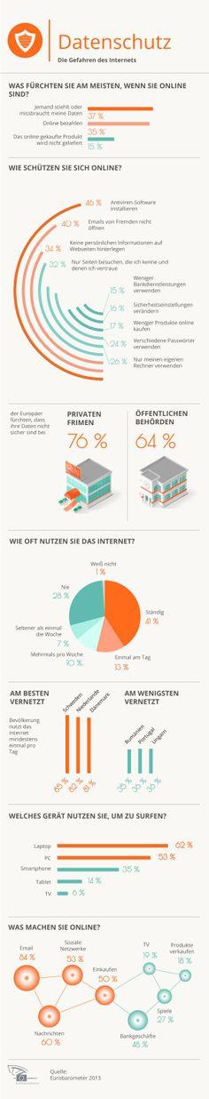 Europäischer Datenschutztag: So denken EU-Bürger über Sicherheit im Netz…