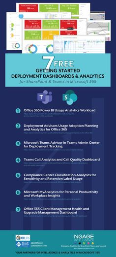 This is where the hidden dashboards are in Office 365 Teams and SharePoint. Zodiac Quotes, Leo Zodiac, Microsoft Applications, Analytics Dashboard, Office 365, Business Intelligence, Competitor Analysis, Career Development, Dashboards