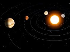 Solar System and Planet Facts For Kids