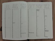 📓Neues Jahr - Neues Bullet Journal 🖋  Mein Bullet Journal für 2019 gibt es auf meinem Blog ➡️ Link in der Bio ⬅️ #bulletjournal #bujo #bulletjournalling #bindablogging #blogpost #bulletjournal2019 #weeklyspread #bujoideas #bujoweeklyspread #bujomonthly #bujodrawing #drawing #austria #selbermachenstattkaufen #flow #diy #planwithme #planner2019 #planner #leuchtturm1917 #minimalism #minimalismus #minimalistisch #minimalismlifestyle #minimalismusleben #austrianblogger Bullet Journal 2019, Bujo, Sheet Music, Poster, Drawing, Link, Minimalist, Sketches, Drawings