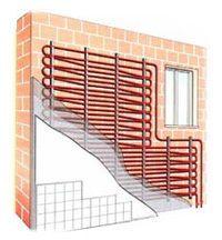 falfűtés és egyéb fűtési megoldások