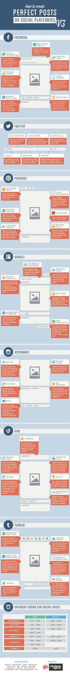 Des conseils pour vos publications Facebook, Twitter, Google+, Instagram, Pinterest et Vine