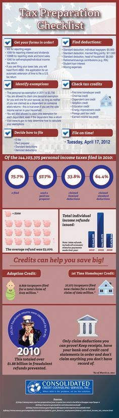 how to get full tax return australia