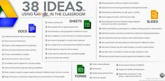 38 Ideas to Use in Class ~ Educational Technology and Mobile Learning Teaching Technology, Technology Integration, Educational Technology, Assistive Technology, Educational Leadership, Google Drive, Instructional Technology, Instructional Strategies, 21st Century Skills