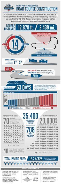 Infographic Ideas infographics indianapolis : OC.jpg (3000×2625) - Infographics | Pinterest - Draad, Grafieken ...