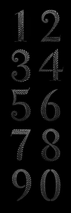 Math is Beautiful on Typography Served