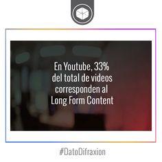 #DatoDifraxion #LongFormContent #MarketingDigital