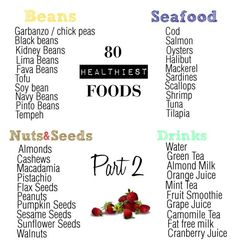80 Healthiest Food's! Stock up! =) Follow - Modest Motivation for more fab fitness and nutrition tips!