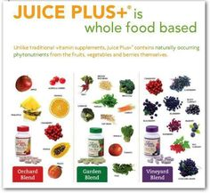 Whole food based Juice Plus. – Nutrition For Good Health – Whole food based Juice Plus. – Nutrition For Good Health – Atkins, Juice Plus Tower Garden, Juice Plus Capsules, Juice Plus Complete, Fruits And Veggies, Vegetables, Juice Plus+, Clean Eating, Healthy Eating