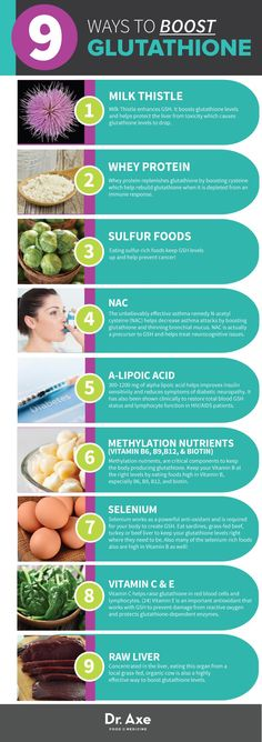 Ways to Boost Glutathione Infographic