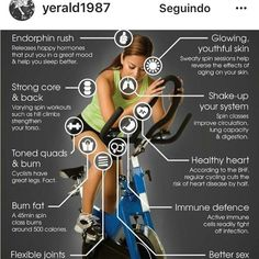 Benefits of Indoor Cycling! 5 chances to ride with me this week! Blood Pressure Control, Lower Blood Pressure, Heart Pressure, Cycling Workout, Gym Workouts, Cycling Tips, Spin Bike Workouts, Swimming Workouts, Swimming Tips