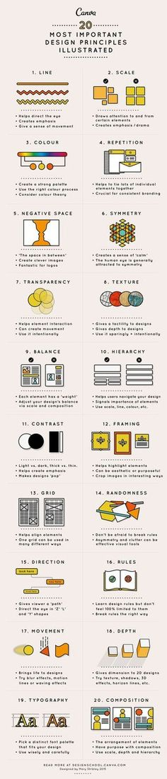 Design Elements and Principles - Tips and Inspiration By Canva More
