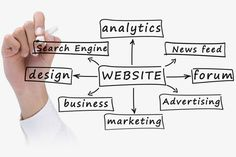 How To Create An Effective Online Marketing Plan For Better Online Marketing Ventures