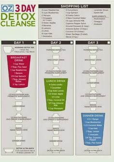 Abby M. Interiors: Won't you join me? I'm being honest. The Dr. Oz Detox Cleanse.
