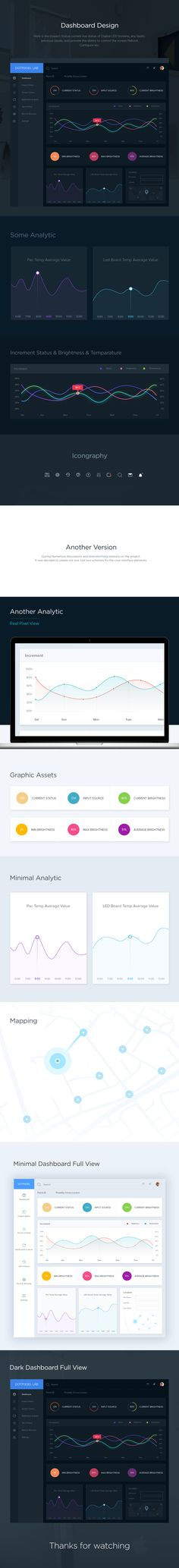 Dashboard Design on Behance