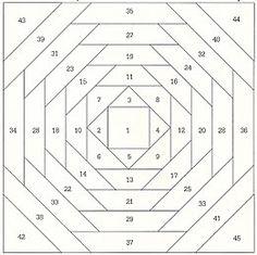 modèle paper piecing ananas Plus Quilt Square Patterns, Paper Pieced Quilt Patterns, Patchwork Patterns, Square Quilt, Quilting Patterns, Édredons Cabin Log, Log Cabin Quilts, Log Cabins, Quilt Blocks