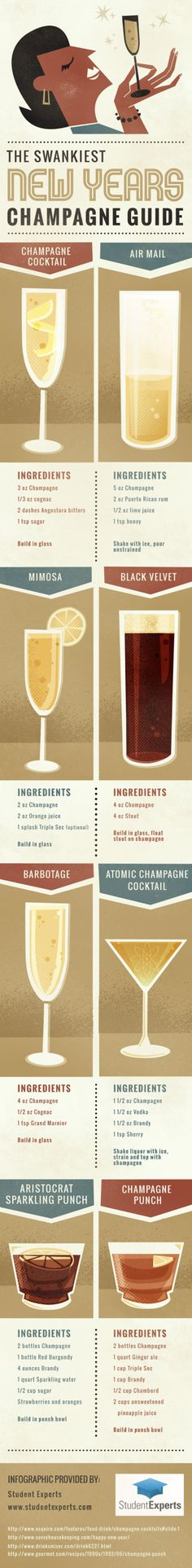 The Swankiest New Year's Champagne Guide