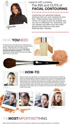 The INS and OUTS of Facial Contouring