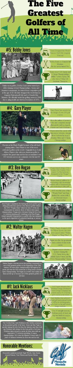 The 5 Greatest #Golfers of All Time #Infograph