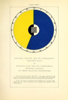 Milton Bradley promoted his color wheel as a device that could scientifically match and measure colors. When spun rapidly, overlapping colored disks mix colors before your eyes. Different combinations of disks create a multitude of hues based on measured proportions. These illustrations from Color Problems: A Practical Manual for the Lay Student of Color demonstrate the principles of mixing colors using the Bradley color wheel.
