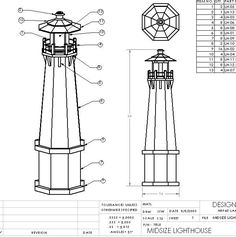 DIY WOOD LIGHTHOUSE WOODWORKING PLANS PROJECT in Crafts, Home Arts & Crafts, Woodworking | eBay