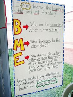 Beginning, middle, end anchor chart