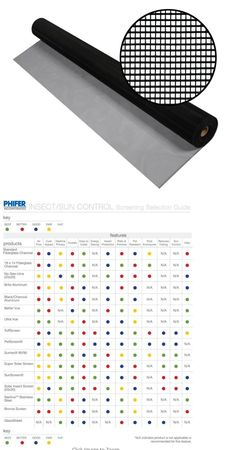 window screens phifer 60 in x 25 ft black pet screen heavy duty roll shade cover door window u003e buy it now only on ebay pinterest