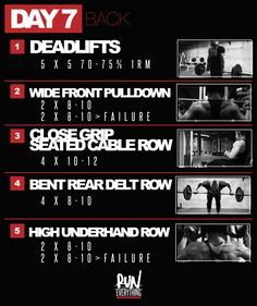 Heavy fxcking BACK!time to DEADLIFT! People would say it will make you waist wide and bla Leg Day Workouts, Workout Days, Fit Board Workouts, Workout Challenge, Chest Workouts, Workout Routines, Weight Training Programs, Body Weight Training, Workout Programs